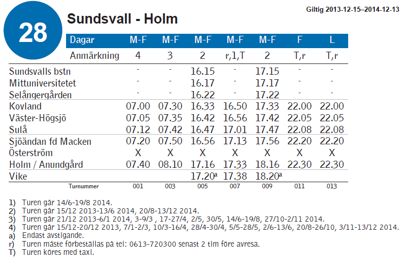 Busride Списък Сундсвал-Холм.