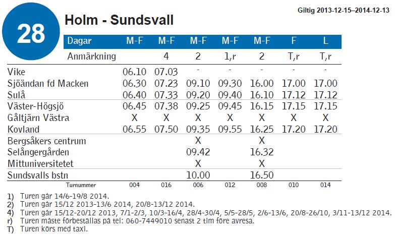 Bussturlista Holman Sundsvall.